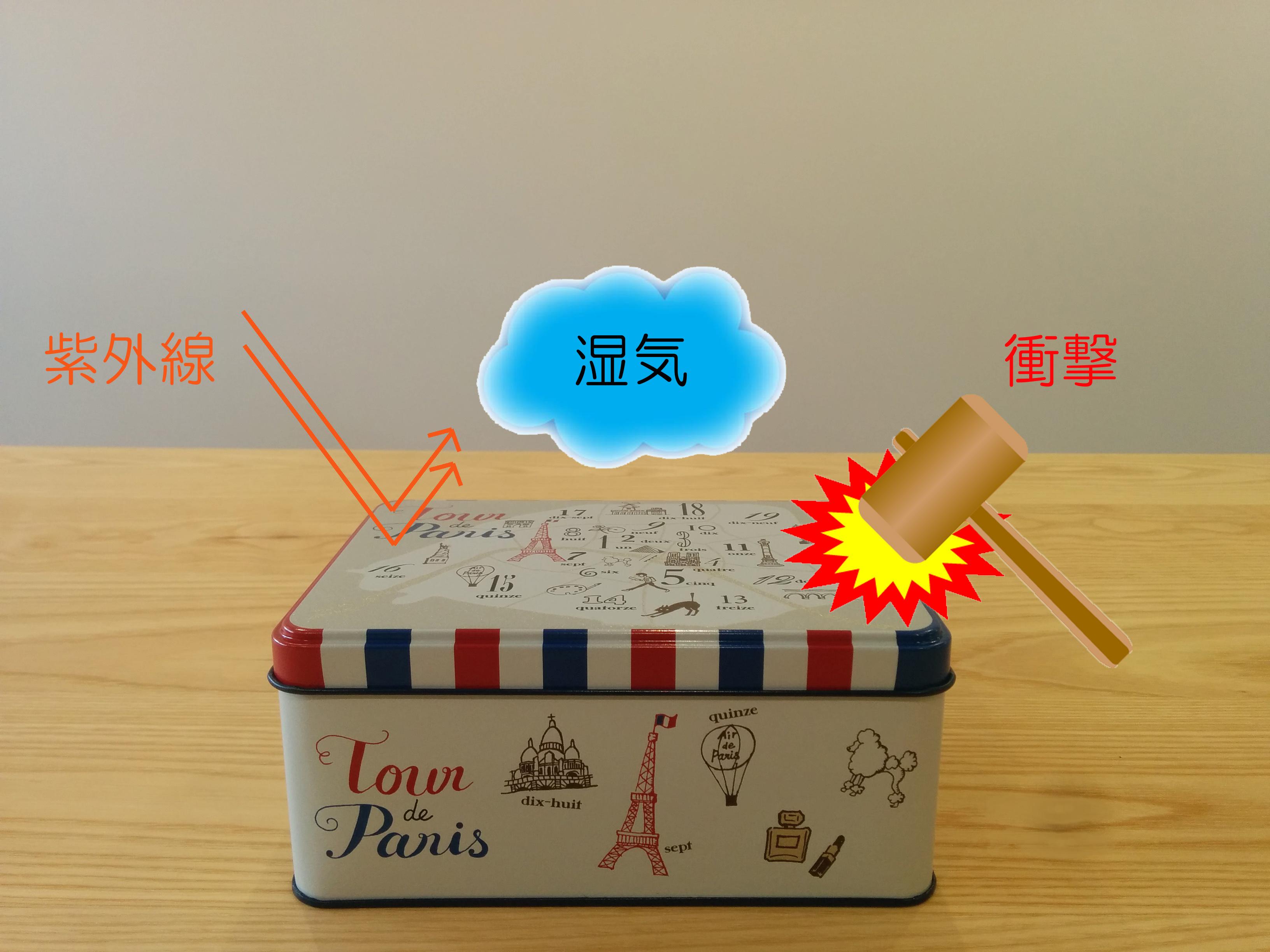 焼き菓子の販売促進
